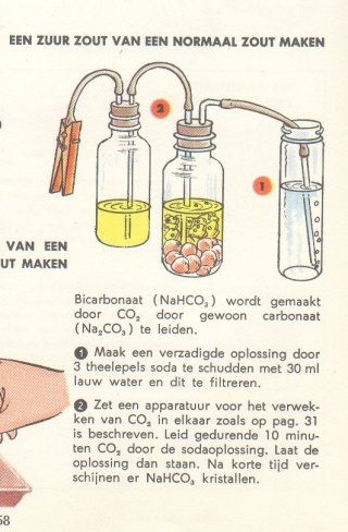 bicarbonaat in water